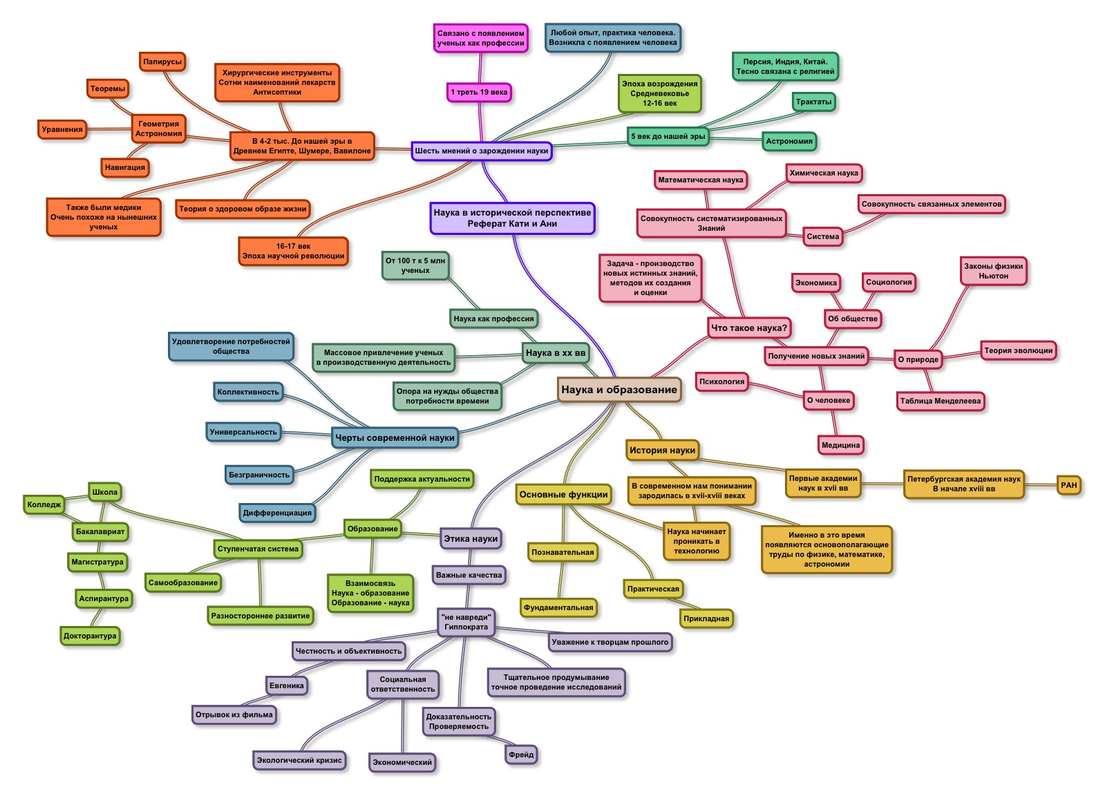 public administration mind map Mind maps for upsc public administration (new public management) mind maps for upsc public administration (new public mind map important topics: new public.